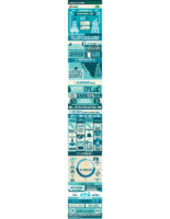 Infografía – Reforma energética