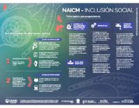 NAICM 4